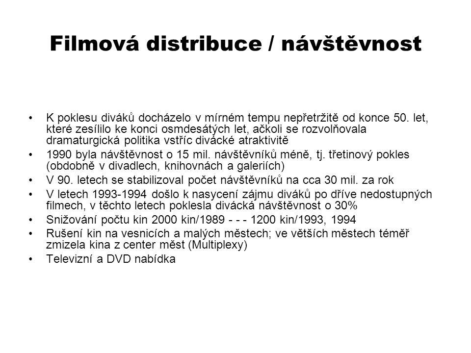 Filmová distribuce / návštěvnost K poklesu diváků docházelo v mírném tempu nepřetržitě od konce 50. let, které zesílilo ke konci osmdesátých let, ačko