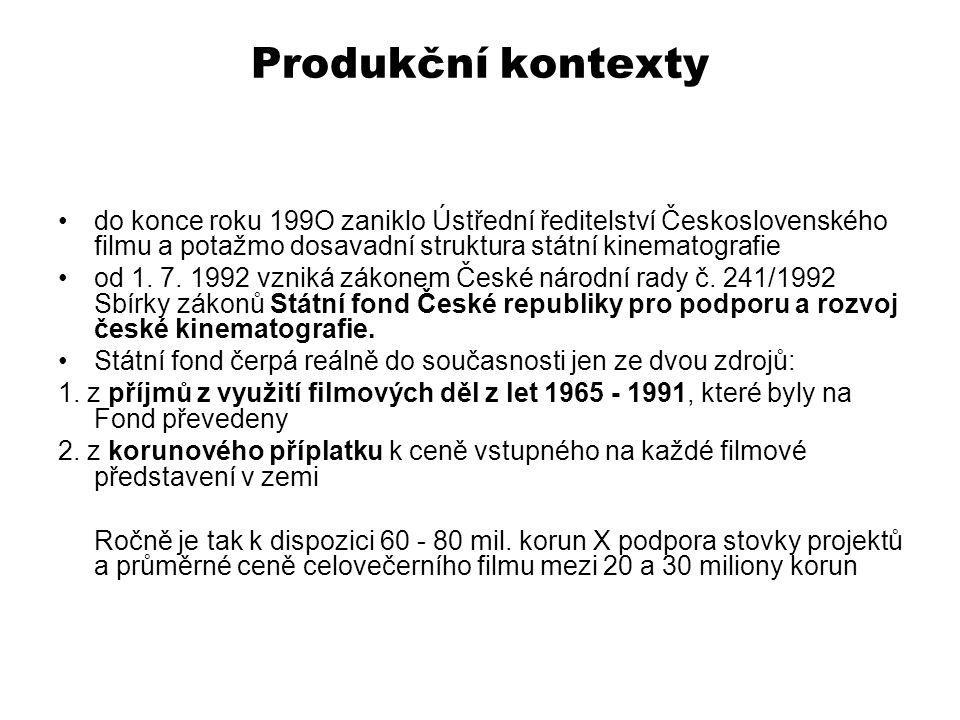 Produkční kontexty v červnu 1992 došlo ke kontroverzní privatizaci Filmového studia Barrandov, které bylo s výjimkou studia ve Zlíně jedinou výrobnou českého filmu střet veřejných postojů: přímá státní podpora domácí kinematografie není ve veřejném zájmu - také v oblasti kultury mají platit liberální tržní vztahy X česká kinematografie = hodnota české kultury a národní identity, její koncepční podpora by měla být samozřejmou součástí kulturní politiky vlády domácí trh - zmenšený navíc od roku 1993 rozdělením státu o třetinu - není tak velký, aby mohl náklady vložené do výroby filmu alespoň vrátit podpora kinematografie Fondem pouze symbolická, v parlamentu se nepodařilo odsouhlasit odvod z distribuce filmů na VHS a DVD nosičích
