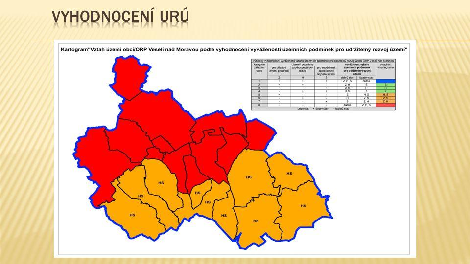  Podmínky pro příznivé životní prostředí lze charakterizovat jen jako průměrné – zastavěná niva řeky Moravy s velmi negativním vlivem dopravy (Moravský Písek, Veselí nad Moravou, Vnorovy, Strážnice)  Rovněž průměrné podmínky jsou pro území mezi Pomoravím a Bílými Karpaty, tady je nedostatkem odlesněná krajina a nízká biodiverzita (Kozojídky, Žeraviny, Blatnice, Blatnička, Lipov, Louka, Tasov, Hroznová Lhota,)  Naopak dobré hodnocení má většina obcí v rámci CHKO Bílé Karpaty (Radějov, Kněždub, Malá Vrbka, Hrubá Vrbka, Kuželov, Javorník, Nová Lhota, Suchov, Velká nad Veličkou) - území s vysokou ochranou přírody.