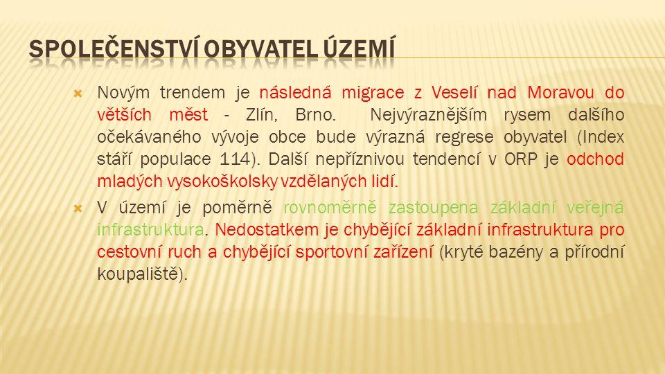  Novým trendem je následná migrace z Veselí nad Moravou do větších měst - Zlín, Brno.