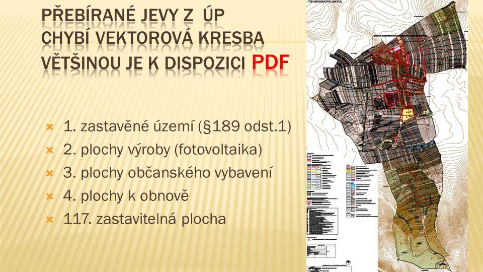  1. zastavěné území (§189 odst.1)  2. plochy výroby (fotovoltaika)  3.