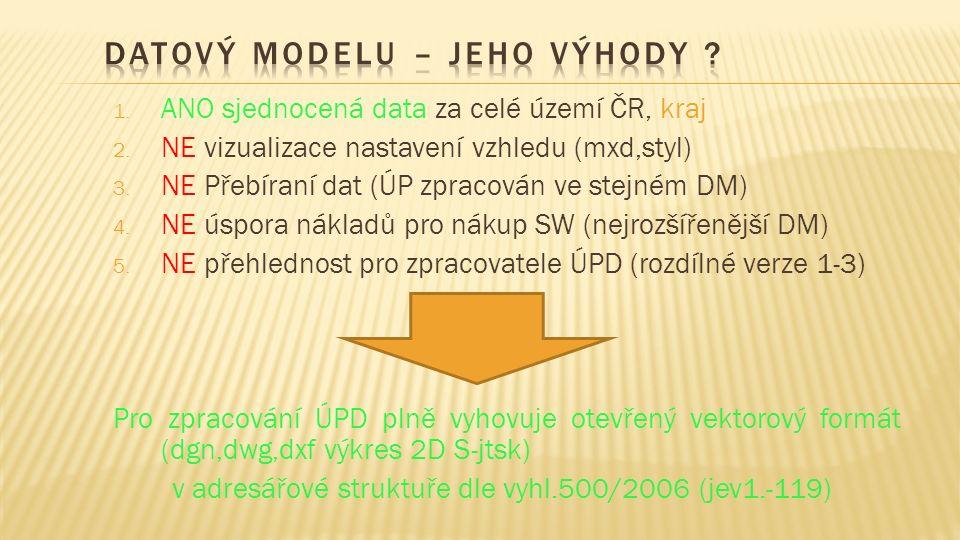 1. ANO sjednocená data za celé území ČR, kraj 2. NE vizualizace nastavení vzhledu (mxd,styl) 3.