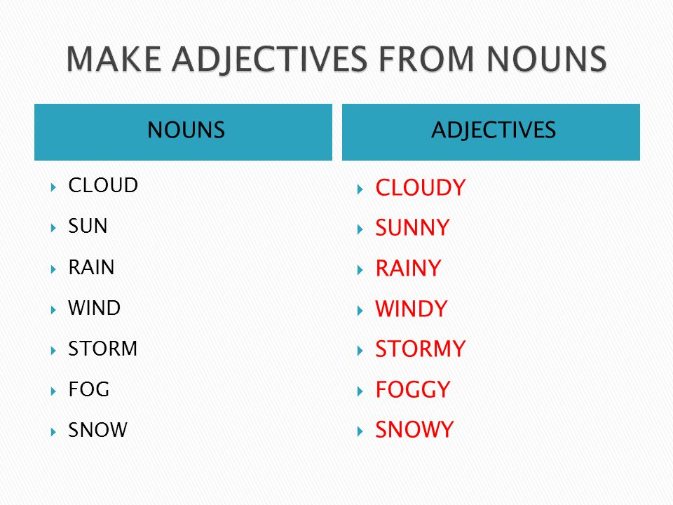 NOUNSADJECTIVES  CLOUD  SUN  RAIN  WIND  STORM  FOG  SNOW  CLOUDY  SUNNY  RAINY  WINDY  STORMY  FOGGY  SNOWY