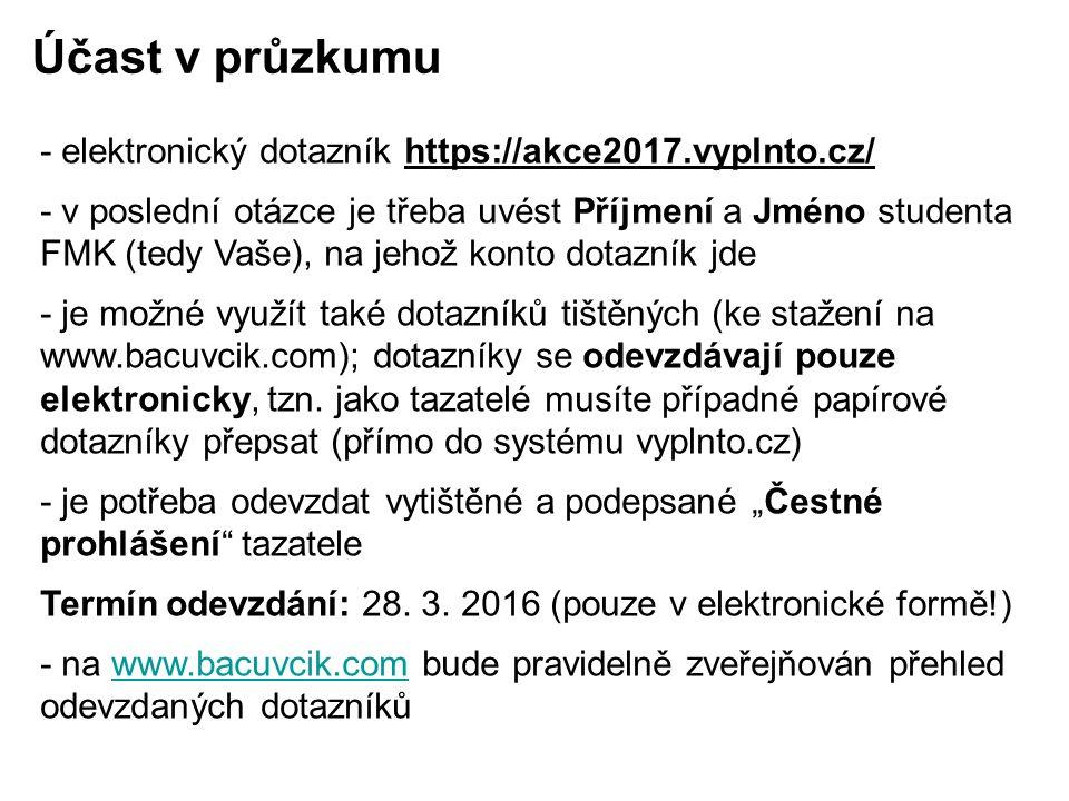 - elektronický dotazník https://akce2017.vyplnto.cz/ - v poslední otázce je třeba uvést Příjmení a Jméno studenta FMK (tedy Vaše), na jehož konto dotazník jde - je možné využít také dotazníků tištěných (ke stažení na www.bacuvcik.com); dotazníky se odevzdávají pouze elektronicky, tzn.