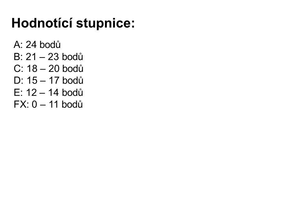 Hodnotící stupnice: A: 24 bodů B: 21 – 23 bodů C: 18 – 20 bodů D: 15 – 17 bodů E: 12 – 14 bodů FX: 0 – 11 bodů