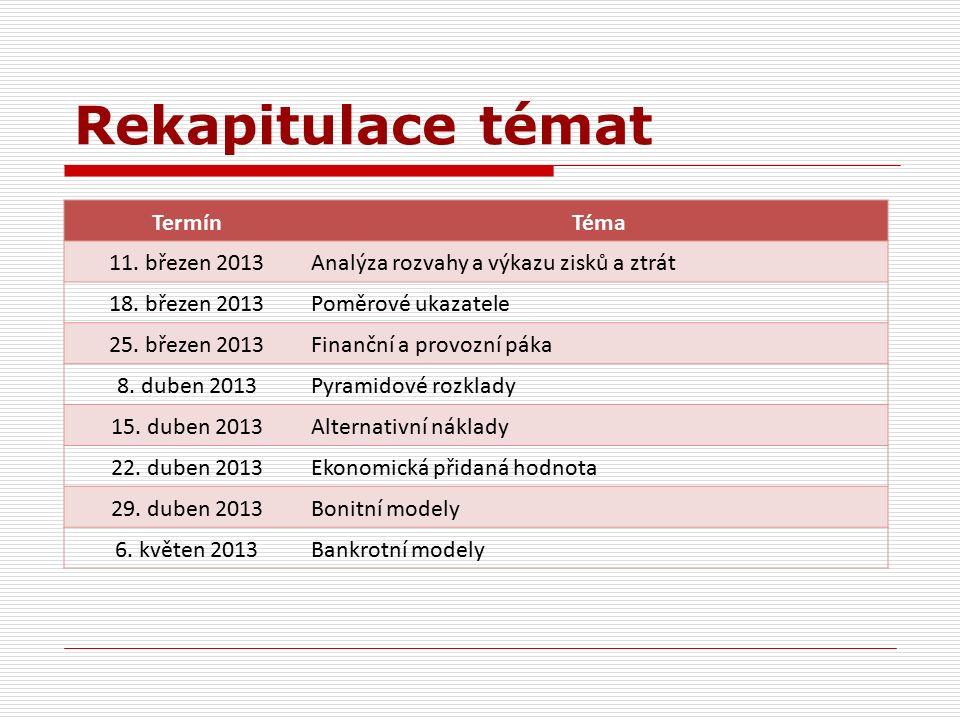 Rekapitulace témat TermínTéma 11. březen 2013Analýza rozvahy a výkazu zisků a ztrát 18.