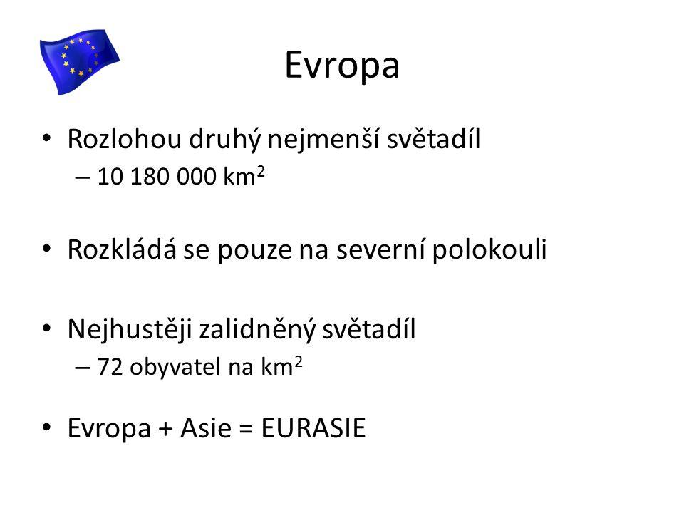 Evropa Rozlohou druhý nejmenší světadíl – 10 180 000 km 2 Rozkládá se pouze na severní polokouli Nejhustěji zalidněný světadíl – 72 obyvatel na km 2 E