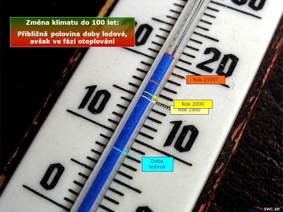 Doba ledová Rok 1900 Rok 2100.