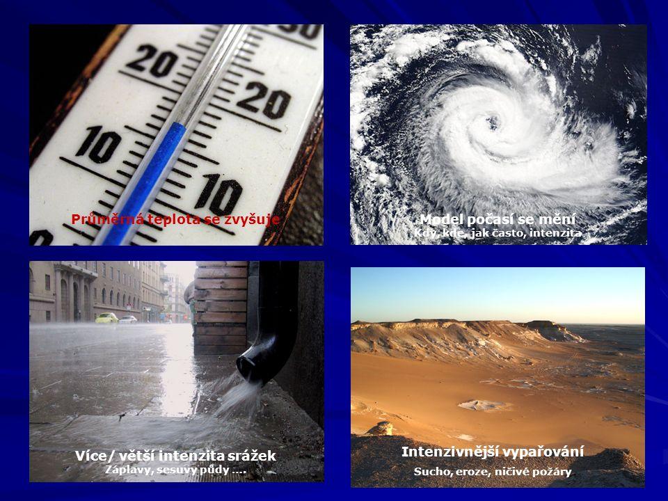 Model počasí se mění Kdy, kde, jak často, intenzita Průměrná teplota se zvyšuje Více/ větší intenzita srážek Záplavy, sesuvy půdy ….