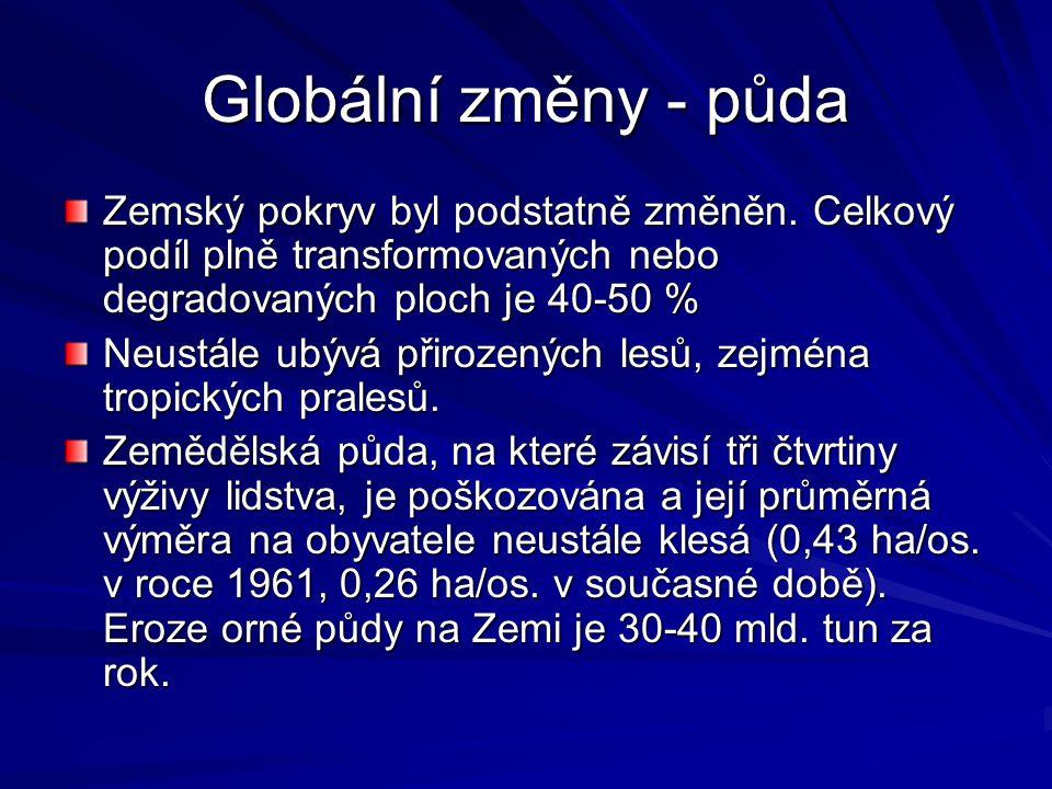 Globální změny - půda Zemský pokryv byl podstatně změněn.