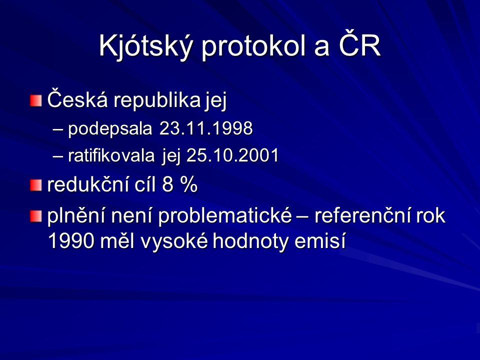 Kjótský protokol a ČR Česká republika jej –podepsala 23.11.1998 –ratifikovala jej 25.10.2001 redukční cíl 8 % plnění není problematické – referenční rok 1990 měl vysoké hodnoty emisí