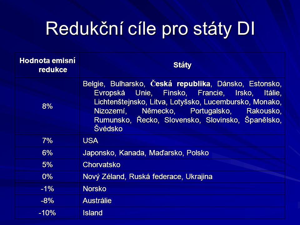 Redukční cíle pro státy DI Hodnota emisní redukce Státy 8% Belgie, Bulharsko, Česká republika, Dánsko, Estonsko, Evropská Unie, Finsko, Francie, Irsko, Itálie, Lichtenštejnsko, Litva, Lotyšsko, Lucembursko, Monako, Nizozemí, Německo, Portugalsko, Rakousko, Rumunsko, Řecko, Slovensko, Slovinsko, Španělsko, Švédsko 7%USA 6% Japonsko, Kanada, Maďarsko, Polsko 5%Chorvatsko 0% Nový Zéland, Ruská federace, Ukrajina -1%Norsko -8%Austrálie -10%Island