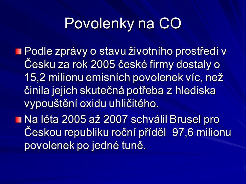 Povolenky na CO Podle zprávy o stavu životního prostředí v Česku za rok 2005 české firmy dostaly o 15,2 milionu emisních povolenek víc, než činila jejich skutečná potřeba z hlediska vypouštění oxidu uhličitého.