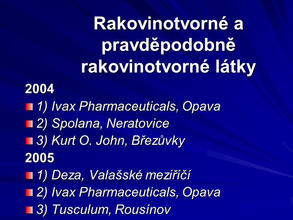 Rakovinotvorné a pravděpodobně rakovinotvorné látky 2004 1) Ivax Pharmaceuticals, Opava 2) Spolana, Neratovice 3) Kurt O.