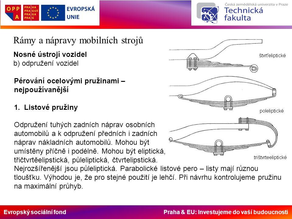 Evropský sociální fond Praha & EU: Investujeme do vaší budoucnosti Rámy a nápravy mobilních strojů Nosné ústrojí vozidel b) odpružení vozidel Pérování ocelovými pružinami – nejpoužívanější 1.