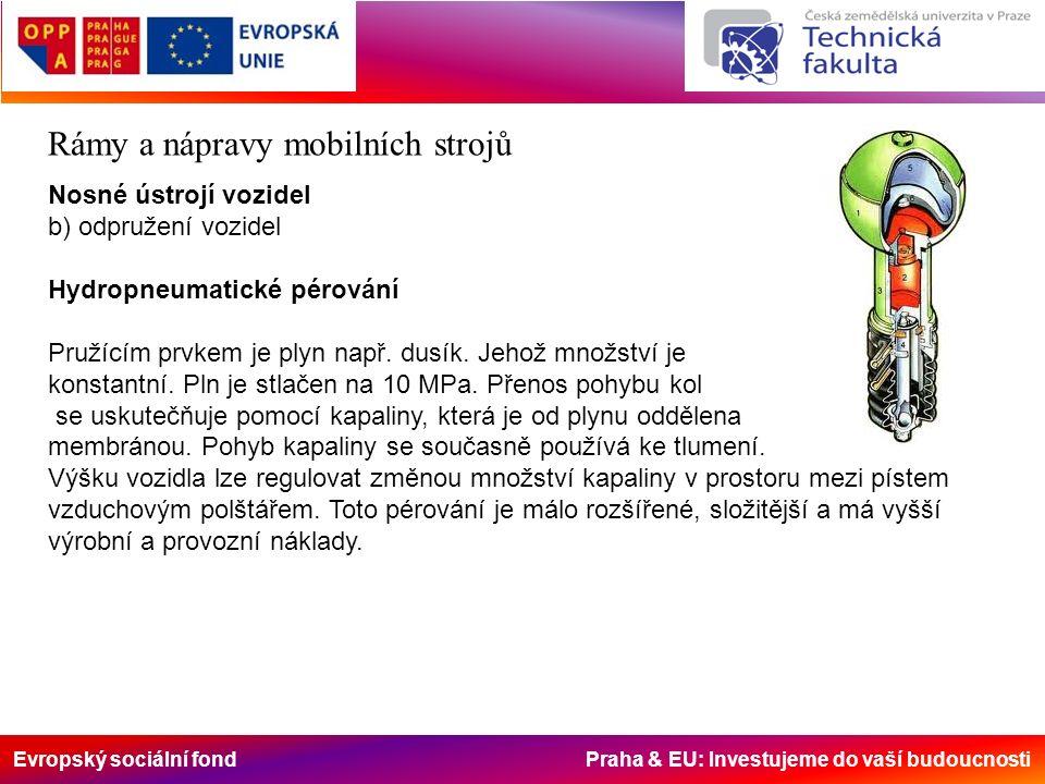 Evropský sociální fond Praha & EU: Investujeme do vaší budoucnosti Rámy a nápravy mobilních strojů Nosné ústrojí vozidel b) odpružení vozidel Hydropneumatické pérování Pružícím prvkem je plyn např.
