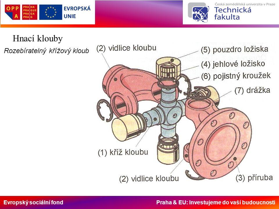 Evropský sociální fond Praha & EU: Investujeme do vaší budoucnosti Hnací klouby Rozebíratelný křížový kloub