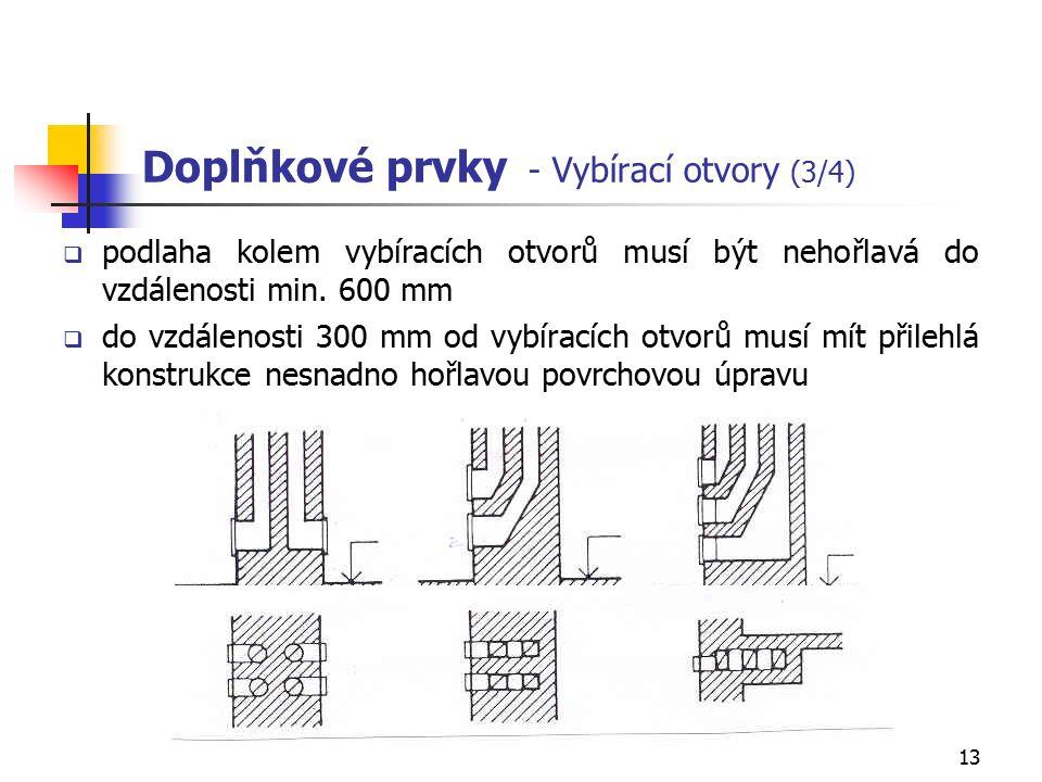 12 Doplňkové prvky - Vybírací otvory (2/4)  vybírací otvory u komínů se dvěma řadami komínových průduchů mají ústit na jinou stranu komína, nelze – li toto dodržet mohou ústit na stejnou stranu, avšak u nejvzdálenějších komínových průduchů musí být ústí vybíracích otvorů min.