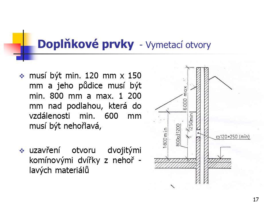 16 Doplňkové prvky - Čistící otvory o velikost vymetacího otvoru je závislá na velikosti průřezu průduchu a musí být min.