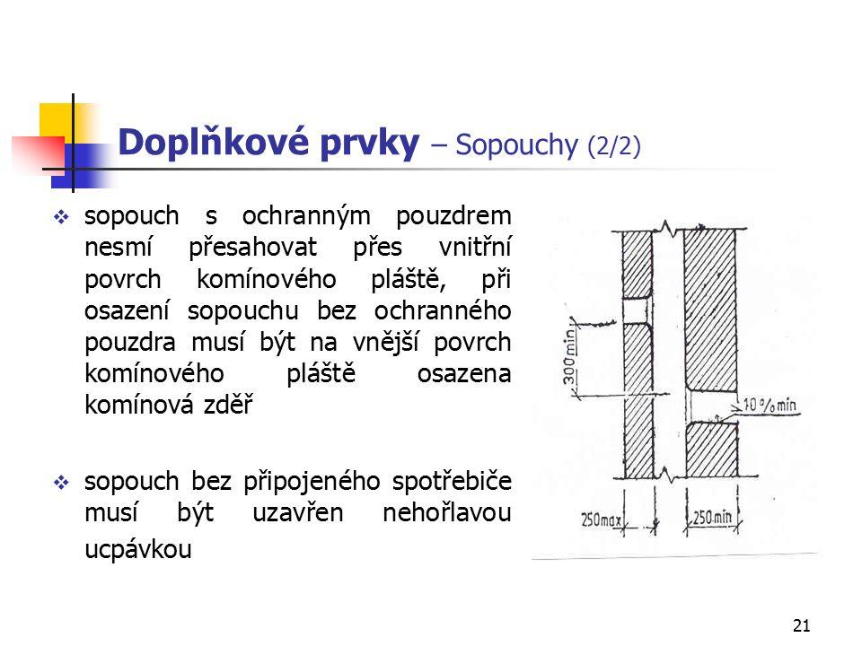 20 Doplňkové prvky – Sopouchy (1/2)  poloha sopouchu se řídí tloušťkou komínového pláště, tj.