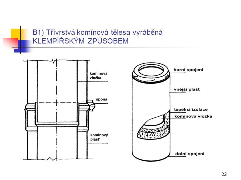 22 B2) Třívrstvá komínová tělesa s NEREZOVOU KOMÍNOVOU VLOŽKOU po délce svařovanou Komínové těleso je složeno z nerezové vložky podélně spojené plazmovým svařování, vláknité izolace a kovového pláště.
