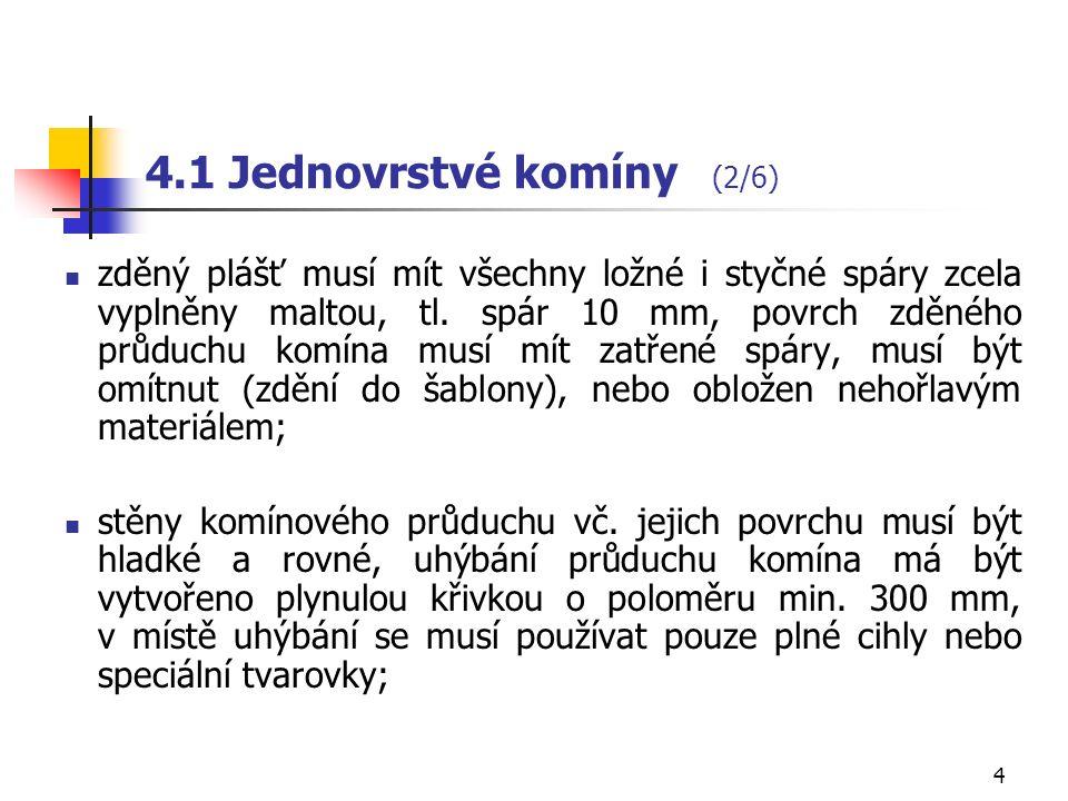 24 B2) Třívrstvá komínová tělesa s NEREZOVOU KOMÍNOVOU VLOŽKOU po délce svařovanou