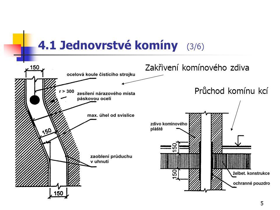 4 4.1 Jednovrstvé komíny (2/6) zděný plášť musí mít všechny ložné i styčné spáry zcela vyplněny maltou, tl.
