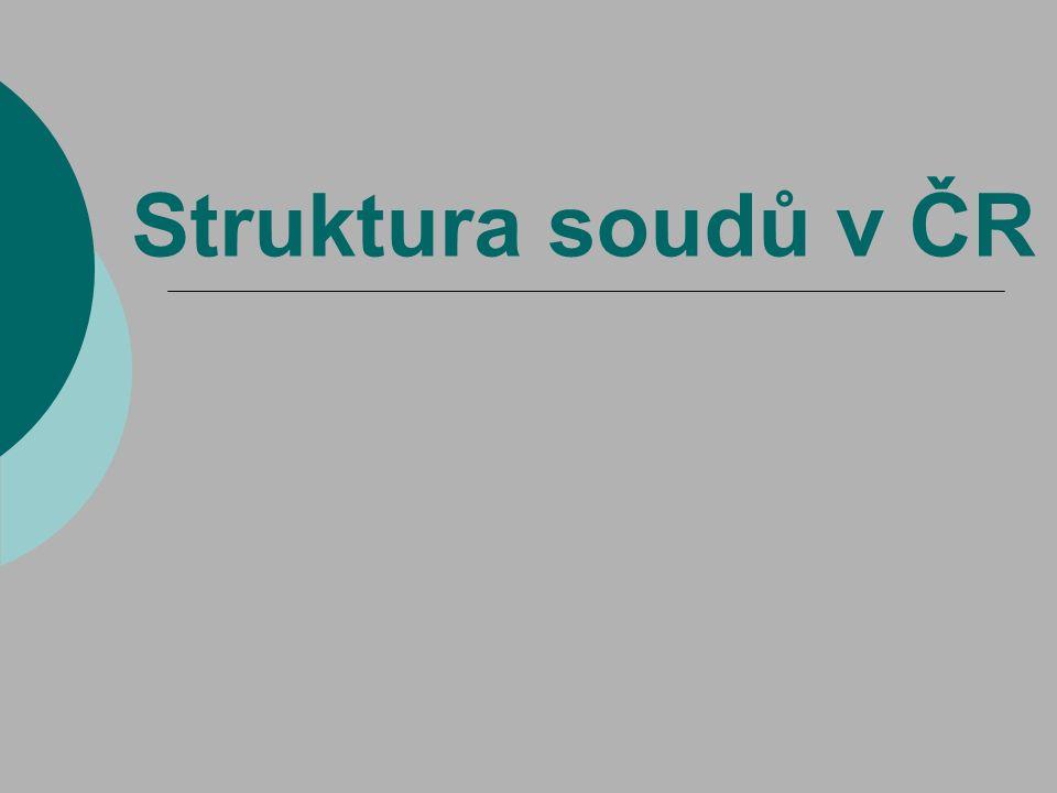 Struktura soudů v ČR