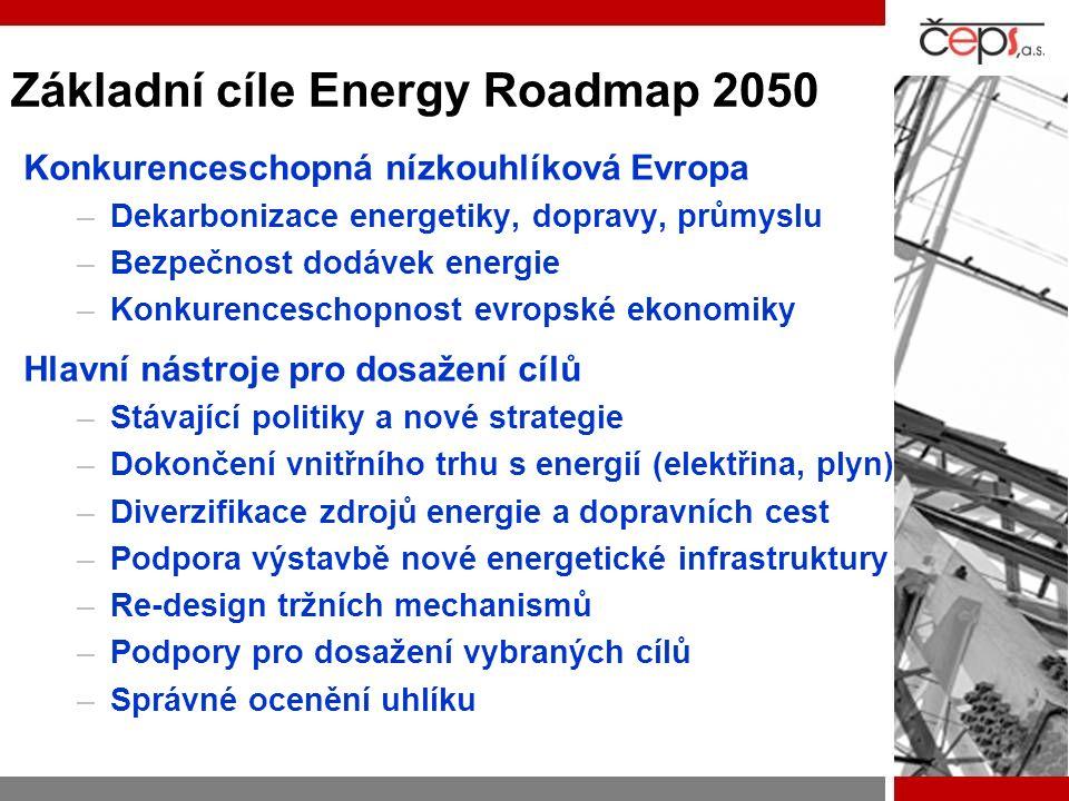 Základní cíle Energy Roadmap 2050 Konkurenceschopná nízkouhlíková Evropa –Dekarbonizace energetiky, dopravy, průmyslu –Bezpečnost dodávek energie –Konkurenceschopnost evropské ekonomiky Hlavní nástroje pro dosažení cílů –Stávající politiky a nové strategie –Dokončení vnitřního trhu s energií (elektřina, plyn) –Diverzifikace zdrojů energie a dopravních cest –Podpora výstavbě nové energetické infrastruktury –Re-design tržních mechanismů –Podpory pro dosažení vybraných cílů –Správné ocenění uhlíku