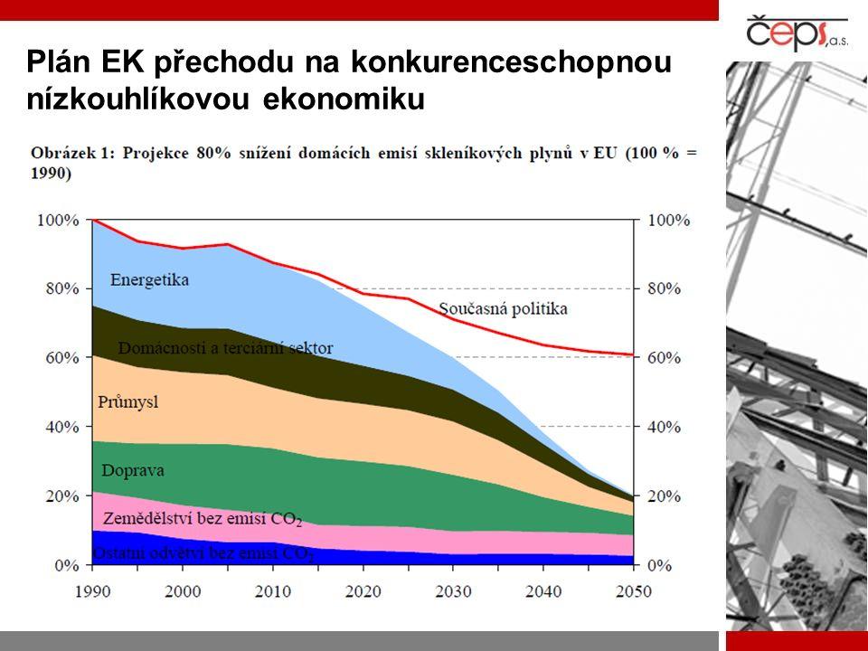 Plán EK přechodu na konkurenceschopnou nízkouhlíkovou ekonomiku
