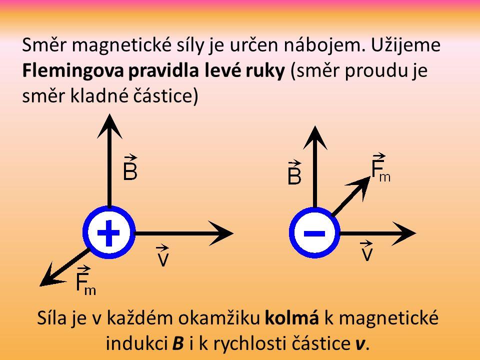 Směr magnetické síly je určen nábojem.