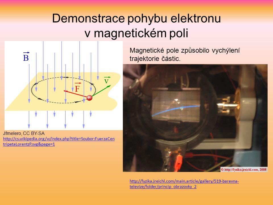 Demonstrace pohybu elektronu v magnetickém poli Jfmelero, CC BY-SA http://cs.wikipedia.org/w/index.php title=Soubor:FuerzaCen tripetaLorentzP.svg&page=1 http://cs.wikipedia.org/w/index.php title=Soubor:FuerzaCen tripetaLorentzP.svg&page=1 http://fyzika.jreichl.com/main.article/gallery/519-barevna- televize/folder/princip_obrazovky_2 Magnetické pole způsobilo vychýlení trajektorie částic.
