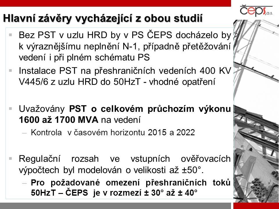 Hlavní závěry vycházející z obou studií  Bez PST v uzlu HRD by v PS ČEPS docházelo by k výraznějšímu neplnění N-1, případně přetěžování vedení i při plném schématu PS  Instalace PST na přeshraničních vedeních 400 KV V445/6 z uzlu HRD do 50HzT - vhodné opatření  Uvažovány PST o celkovém průchozím výkonu 1600 až 1700 MVA na vedení –Kontrola v časovém horizontu 2015 a 2022  Regulační rozsah ve vstupních ověřovacích výpočtech byl modelován o velikosti až ±50°.