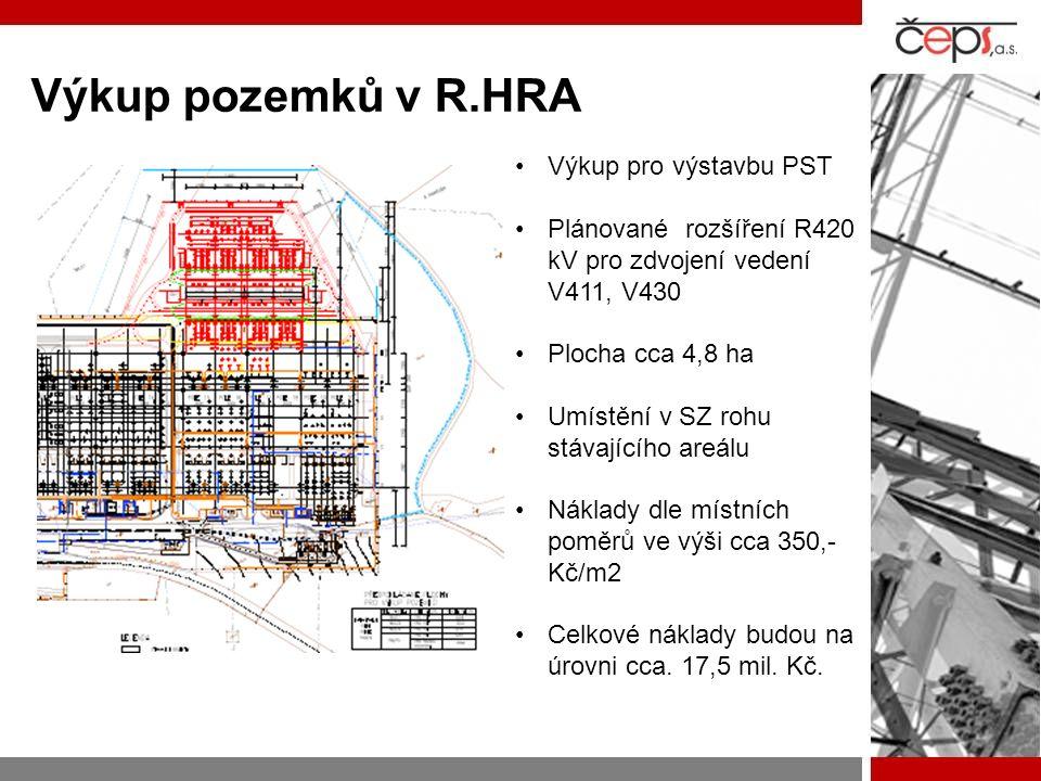 Výkup pozemků v R.HRA Výkup pro výstavbu PST Plánované rozšíření R420 kV pro zdvojení vedení V411, V430 Plocha cca 4,8 ha Umístění v SZ rohu stávajícího areálu Náklady dle místních poměrů ve výši cca 350,- Kč/m2 Celkové náklady budou na úrovni cca.