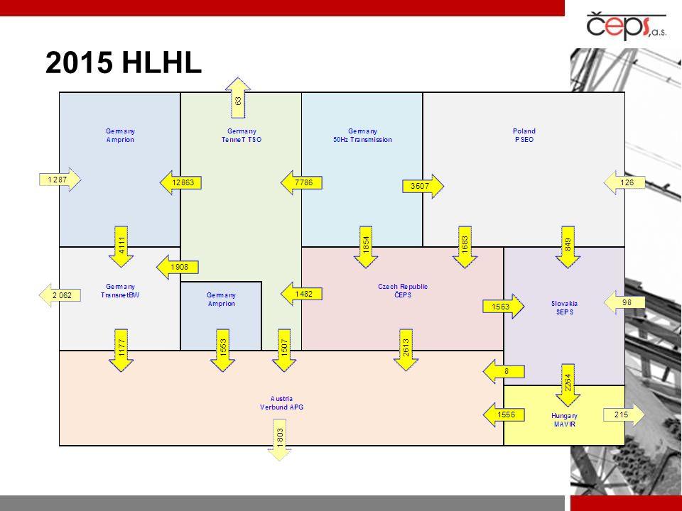 2015 HLHL