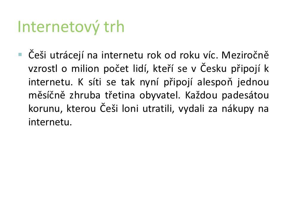 Internetový trh  Češi utrácejí na internetu rok od roku víc.