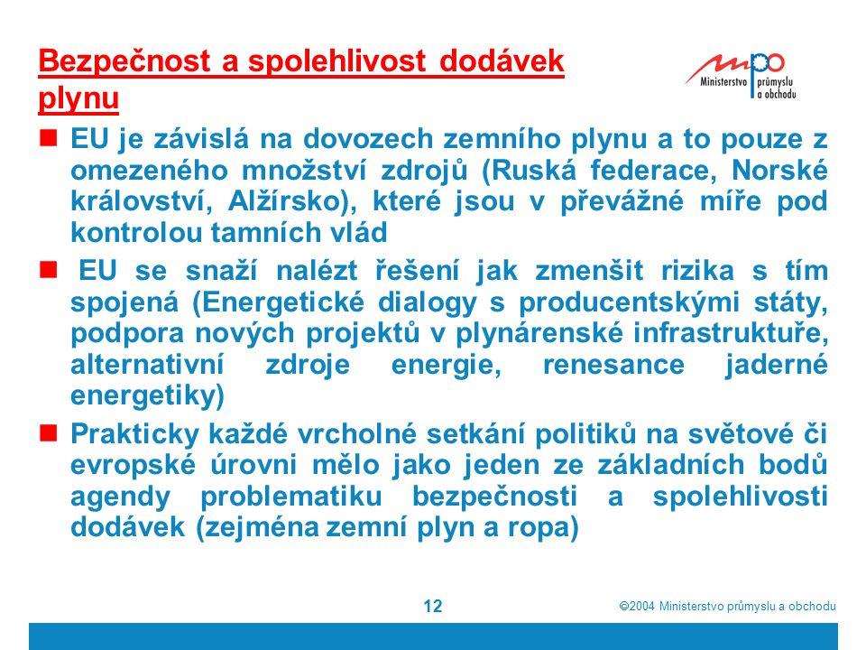 2004  Ministerstvo průmyslu a obchodu 12 Bezpečnost a spolehlivost dodávek plynu EU je závislá na dovozech zemního plynu a to pouze z omezeného mn