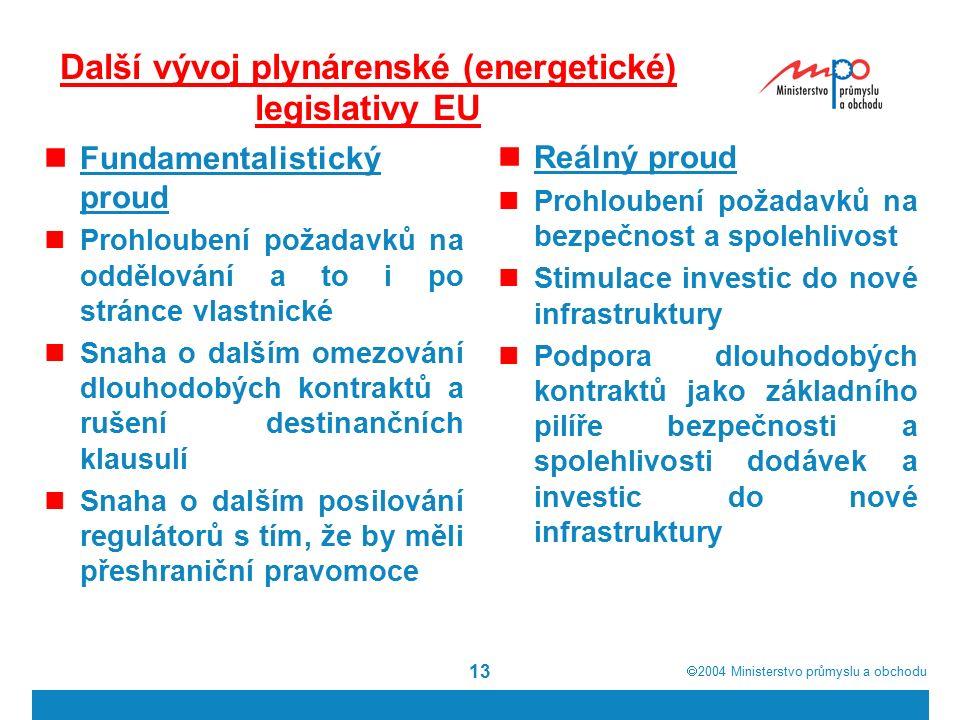  2004  Ministerstvo průmyslu a obchodu 13 Další vývoj plynárenské (energetické) legislativy EU Fundamentalistický proud Prohloubení požadavků na od