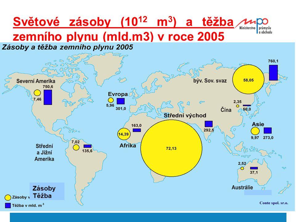  2004  Ministerstvo průmyslu a obchodu 9 Světové zásoby (10 12 m 3 ) a těžba zemního plynu (mld.m3) v roce 2005 Zásoby Těžba
