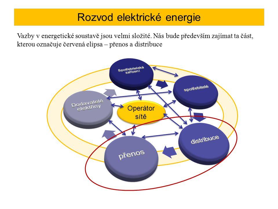 Rozvod elektrické energie Operátor sítě Vazby v energetické soustavě jsou velmi složité.