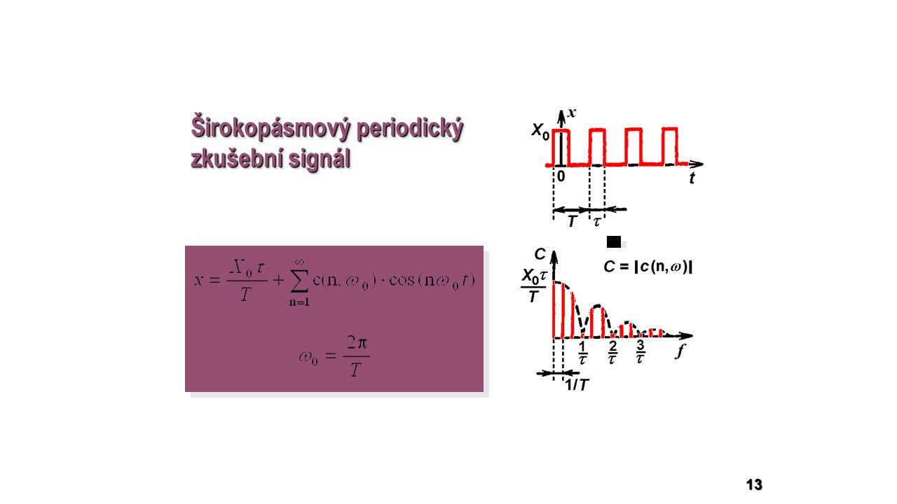 13 Širokopásmový periodický zkušební signál Širokopásmový periodický zkušební signál