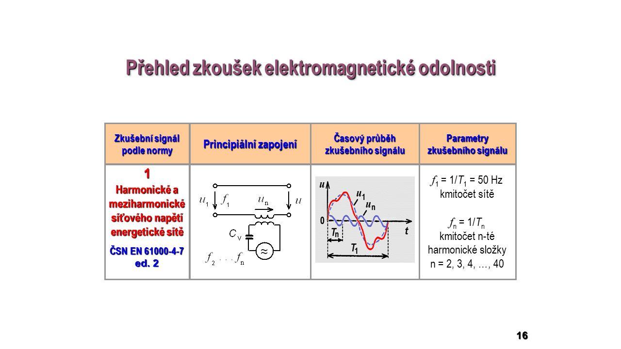 16 Přehled zkoušek elektromagnetické odolnosti Přehled zkoušek elektromagnetické odolnosti Přehled zkoušek elektromagnetické odolnosti Přehled zkoušek elektromagnetické odolnosti Zkušební signál podle normy Principiální zapojení Časový průběh zkušebního signálu Parametry zkušebního signálu Harmonické a meziharmonické síťového napětí energetické sítě ČSN EN 61000-4-7 ed.