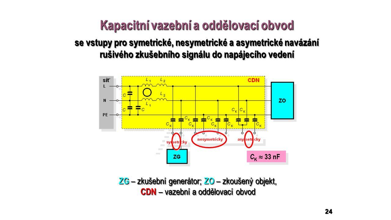24 Kapacitní vazební a oddělovací obvod ZG – zkušební generátor; ZO – zkoušený objekt, CDN – vazební a oddělovací obvod C K  33 nF se vstupy pro symetrické, nesymetrické a asymetrické navázání rušivého zkušebního signálu do napájecího vedení