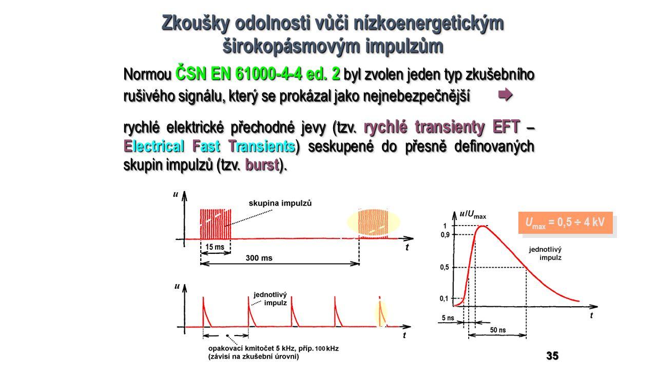Normou ČSN EN 61000-4-4 ed.