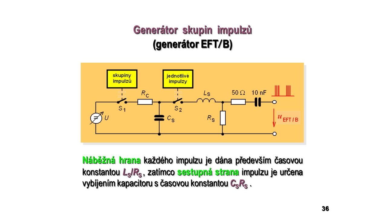 36 Generátor skupin impulzů (generátor EFT / B) Generátor skupin impulzů (generátor EFT / B) Náběžná hrana každého impulzu je dána především časovou konstantou L S / R S, zatímco sestupná strana impulzu je určena vybíjením kapacitoru s časovou konstantou C S R S.