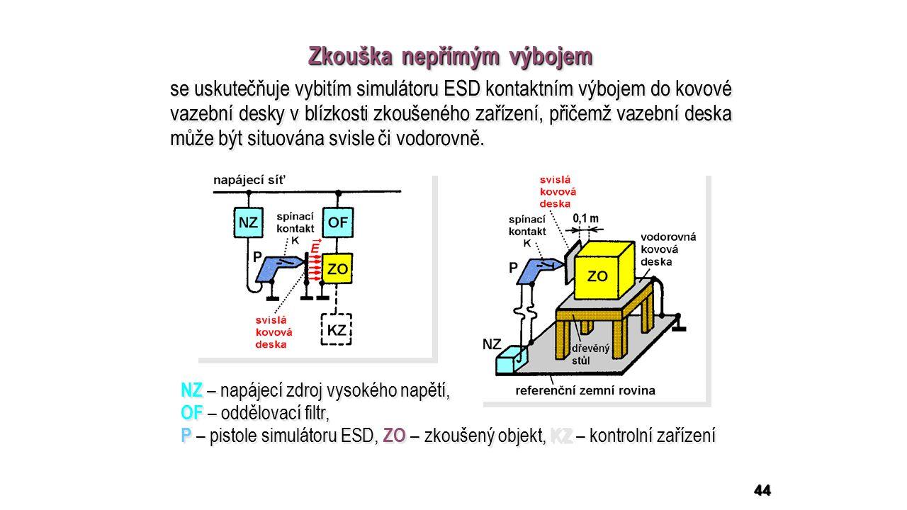 44 Zkouška nepřímým výbojem NZ – napájecí zdroj vysokého napětí, OF – oddělovací filtr, P – pistole simulátoru ESD, ZO – zkoušený objekt, KZ – kontrolní zařízení NZ – napájecí zdroj vysokého napětí, OF – oddělovací filtr, P – pistole simulátoru ESD, ZO – zkoušený objekt, KZ – kontrolní zařízení se uskutečňuje vybitím simulátoru ESD kontaktním výbojem do kovové vazební desky v blízkosti zkoušeného zařízení, přičemž vazební deska může být situována svisle či vodorovně.