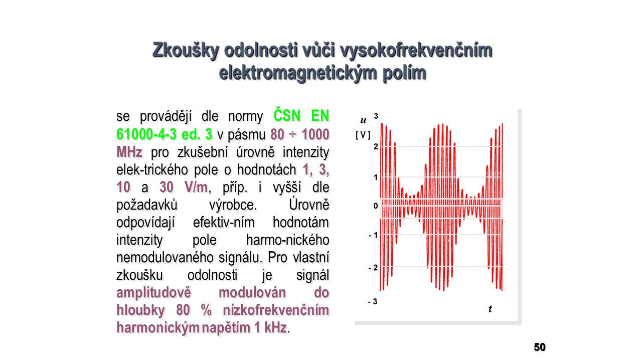 50 Zkoušky odolnosti vůči vysokofrekvenčním elektromagnetickým polím se provádějí dle normy ČSN EN 61000-4-3 ed.