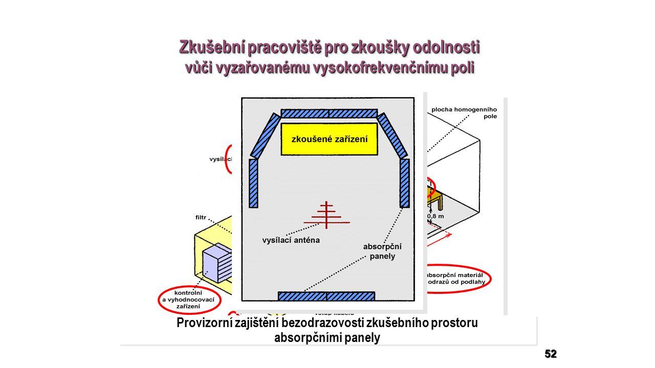 52 Zkušební pracoviště pro zkoušky odolnosti vůči vyzařovanému vysokofrekvenčnímu poli Zkušební pracoviště pro zkoušky odolnosti vůči vyzařovanému vysokofrekvenčnímu poli Provizorní zajištění bezodrazovosti zkušebního prostoru absorpčními panely Provizorní zajištění bezodrazovosti zkušebního prostoru absorpčními panely