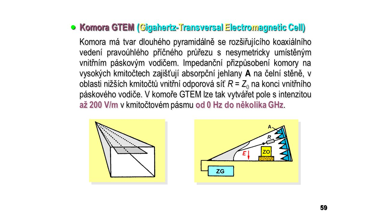 59  Komora GTEM (Gigahertz-Transversal Electromagnetic Cell) Komora má tvar dlouhého pyramidálně se rozšiřujícího koaxiálního vedení pravoúhlého příčného průřezu s nesymetricky umístěným vnitřním páskovým vodičem.