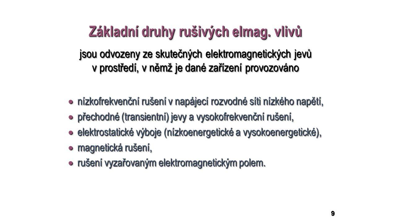 30  Zkouška krátkodobými poklesy napájecího napětí (ČSN EN 61000-4-11 ed.